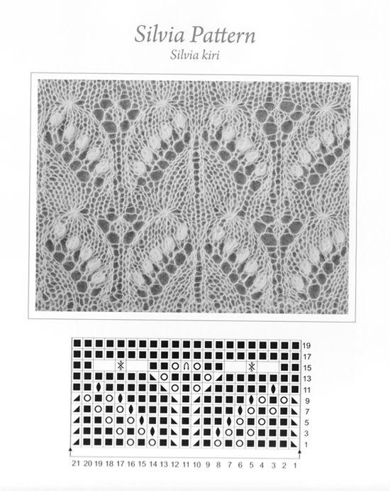 Estonian Lace Pattern