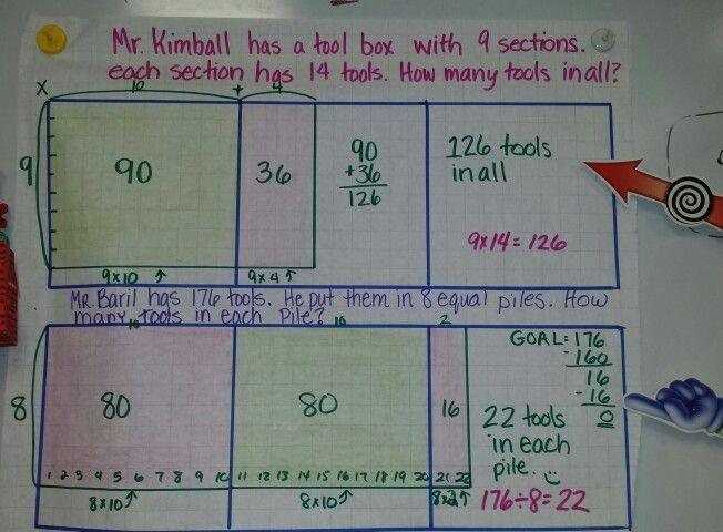 100 best Anchor Charts images on Pinterest Teaching ideas - make a t chart in word