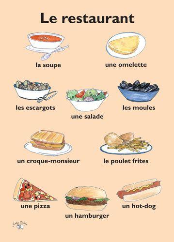 Les 276 meilleures images du tableau fle lexique de la for Apprendre la cuisine francaise