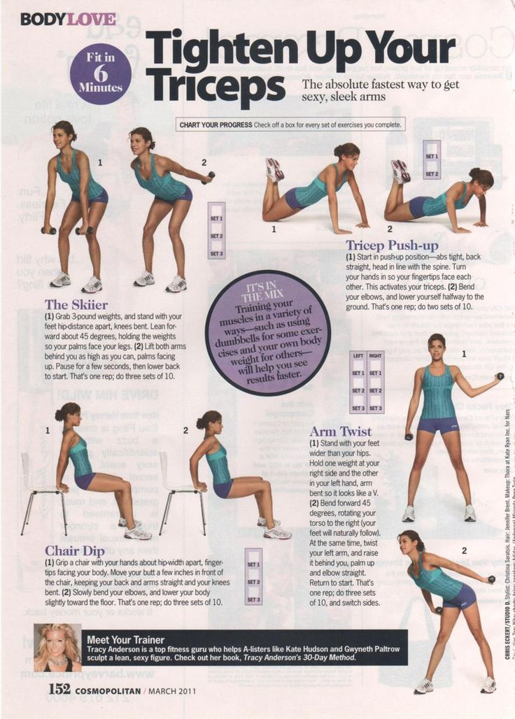 i added chair dips and the tricep pushups (on top of my regular pushups) today...I need to go get weights because at the gym I would do a few different tricep lift exercises that i miss