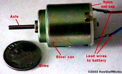 Toy Motor - How Electric Motors Work