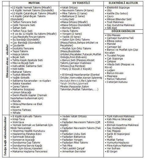 Çeyiz listesi 2015