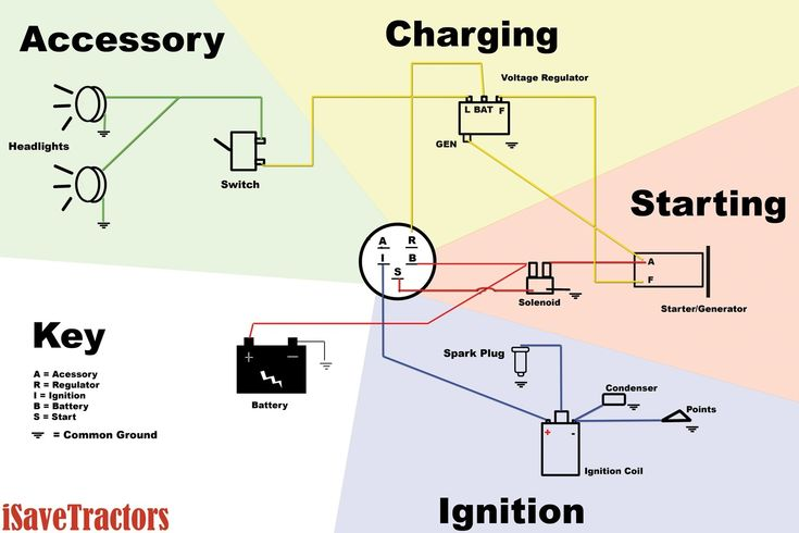 The 9 best metal door images on pinterest delta connection motors starter button wiring diagram wiringdiagram cheapraybanclubmaster Choice Image