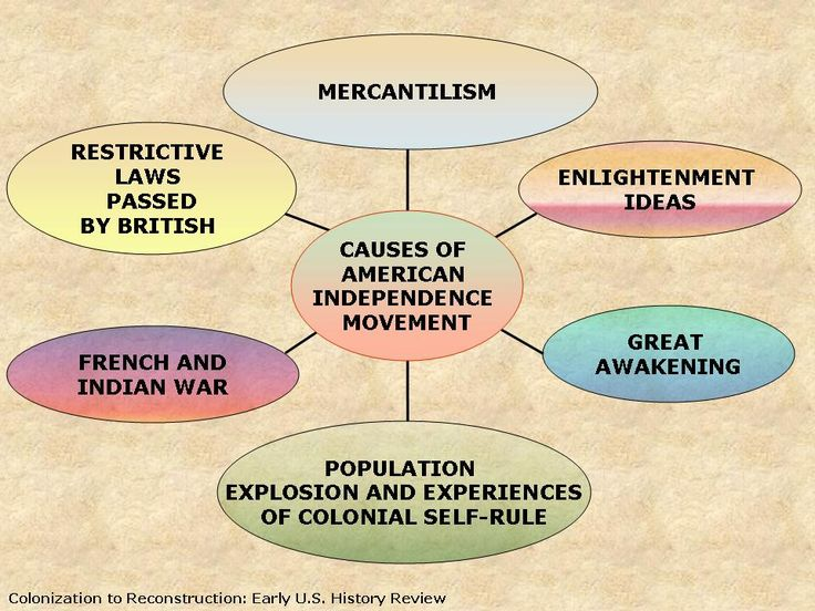 best american revolution images lesson planning  american revolutionary war essay of american revolution essay