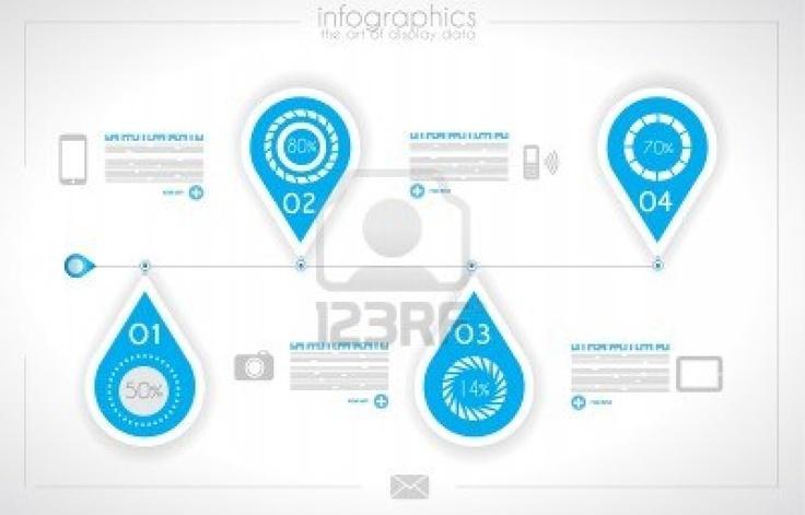 conception infographique pour le classement des produits