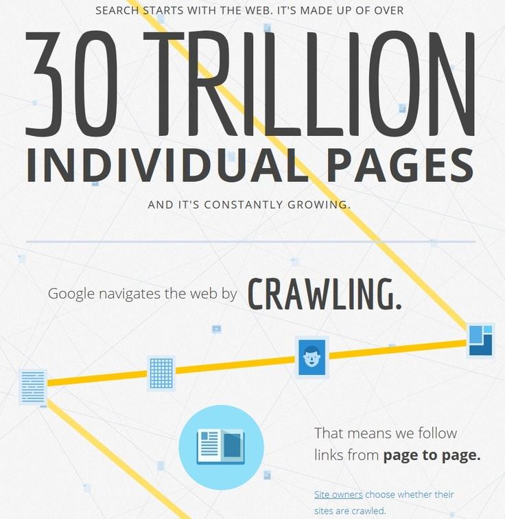 Deze afbeelding zegt waarschijnlijk weinig... Klik even op de link en zie hoe een website verandert wanneer je naar beneden scrollt. Leuk gepresenteerd!