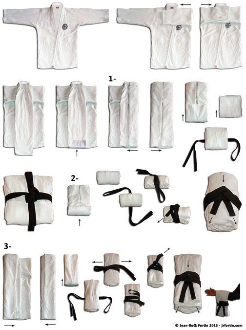 Les 25 meilleures id es de la cat gorie karate dojo sur for Arts martiaux pdf