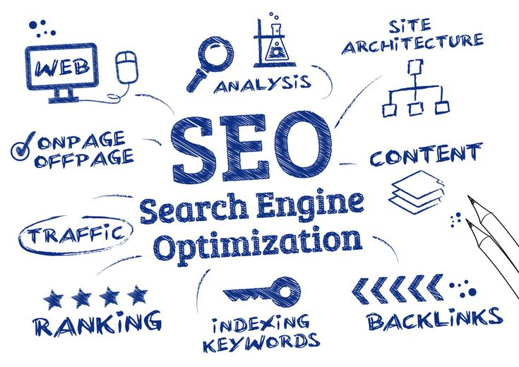 SEO Company - Destination For Every Web-Solution