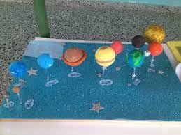 Resultado de imagen para trabajos de primaria del sistema solar
