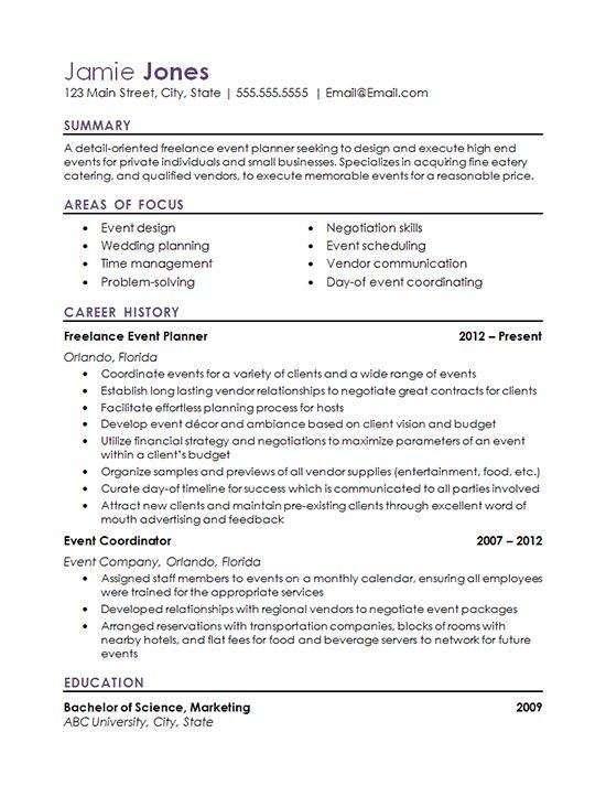Assistant Buyer Resume