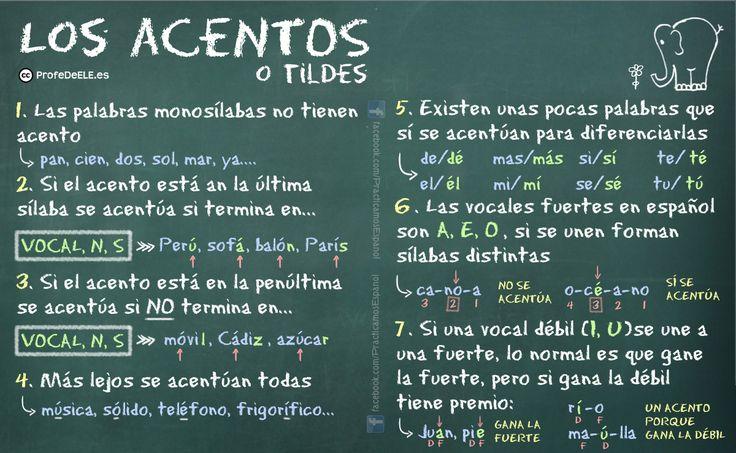¿Cuándo se ponen las tildes? Recursos y juegos #ELE @profedeele // When do we use accents in Spanish? Resources and games @SFL