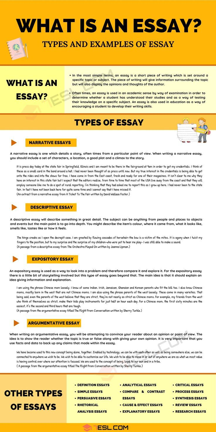 Essay Definition Type And Example Of 7 E S L In 2020 Writing Argumentative Formal Literary