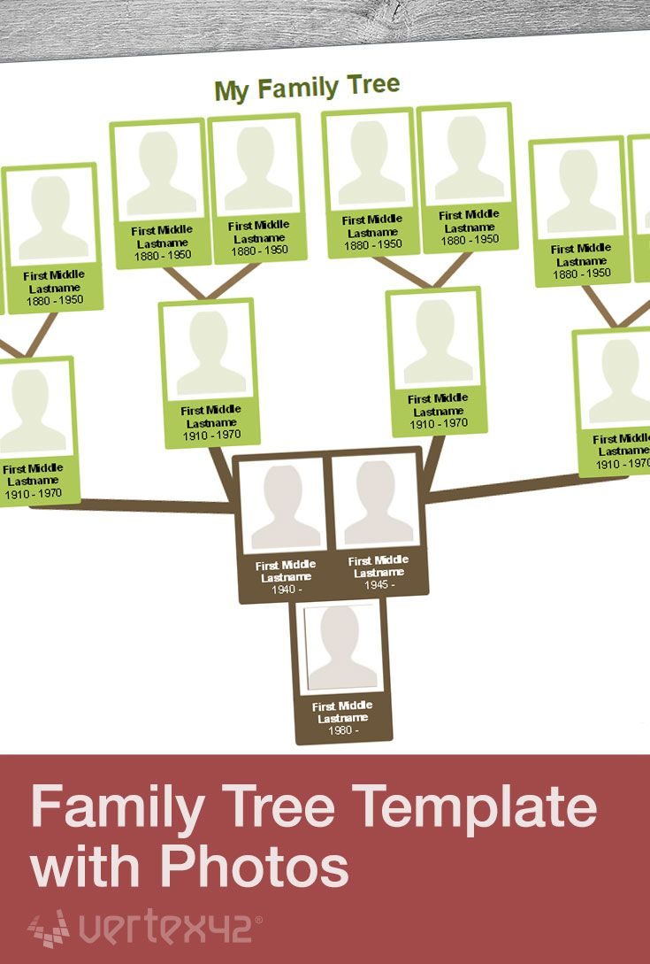 Family Tree Template Family Tree Template Family Tree Chart Free Family Tree Template Family tree template for mac