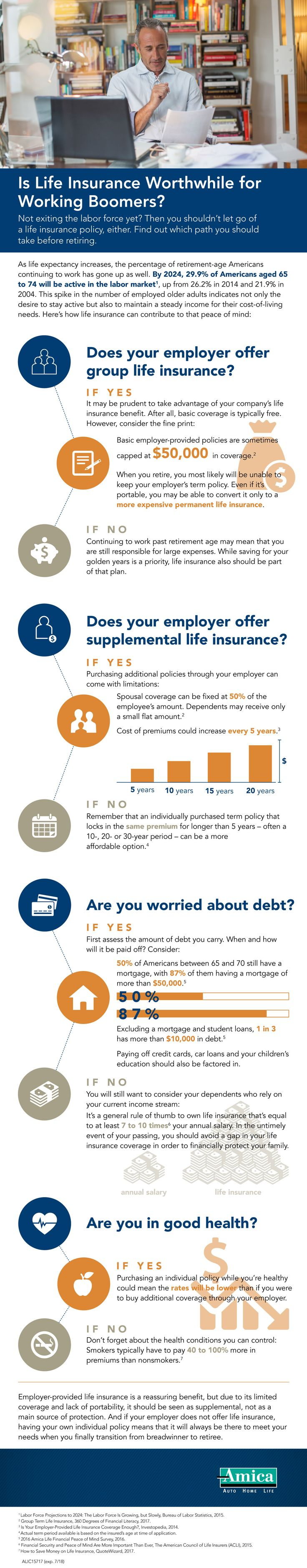 Should Working Baby Boomers Have Life Insurance? Life