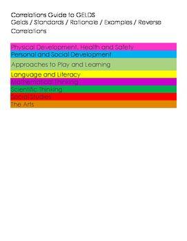 Available on teachers pay teachers $$ GELD WSO Correlation - Georgia Pre K
