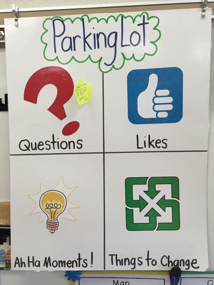 Classroom parking lot that builds community and partnership between students and teachers.