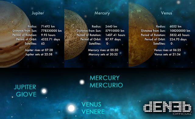 Tripla Congiunzione di Pianeti: Venere, Giove e Mercurio