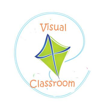 Educating with Visual Learning Resources and Hands on Learning Activities