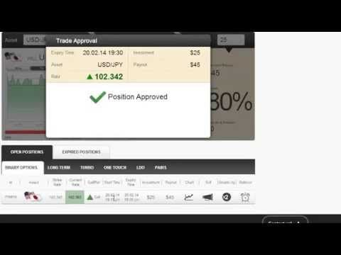 How to Trade Stock Options for Beginners | FREE Stock Trading Signals 2014