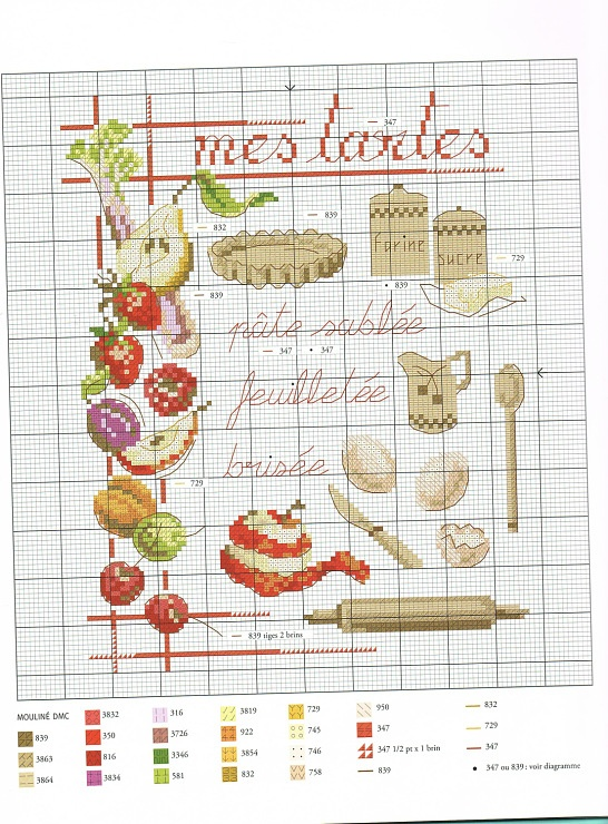 Vintage style fruit, vegetables and kitchen utensils - free cross stitch pattern