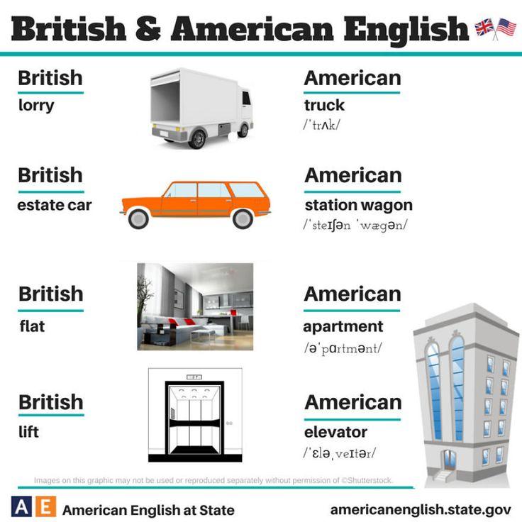 Británico VS. Americano
