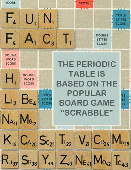 The 25 best periodic table humor ideas on pinterest chemistry the 25 best periodic table humor ideas on pinterest chemistry periodic table and periodic table of chemistry urtaz Images