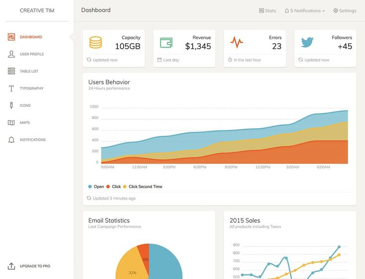 20+ Best 100 Free Bootstrap Admin Templates (2020