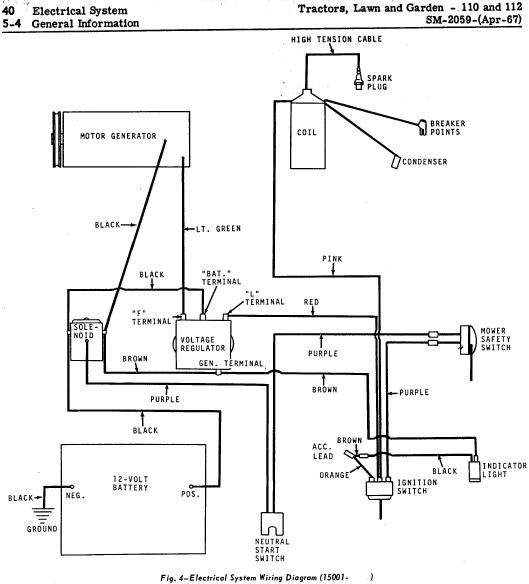 john deere 332 electrical schematic