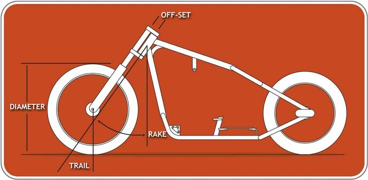 Thompson Choppers explains how rake and trail can impact your motorcycle's handling. Chopper frame geometry is very important correct high speed wobbles. Try our rake and trail calculator
