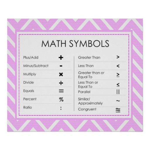 95 Best Math Products And Posters Images On Pinterest Geometry