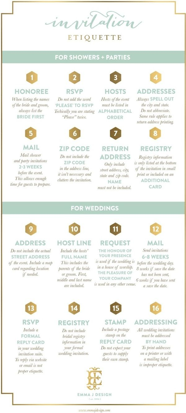 Planning Tips Invitation Etiquette. I'm not sure I'll follow all of these, but it's a great guideline.
