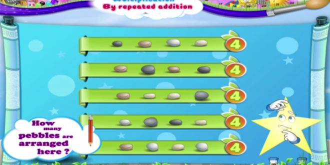 Teaching Arrays and Additive Thinking - A Multiplication Maths Lesson Plan - Australian Curriculum Lessons