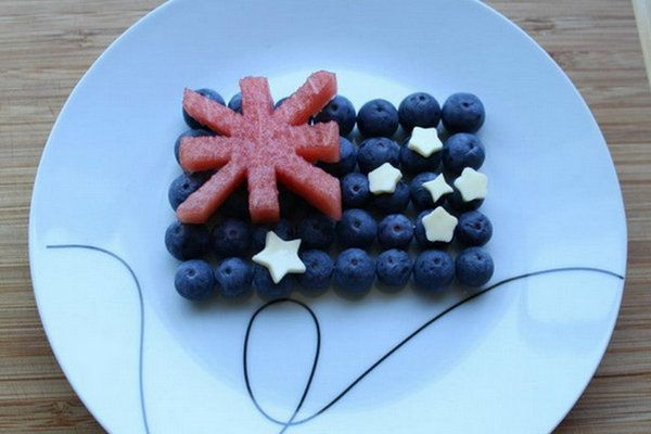 Aussie Fruit Flag