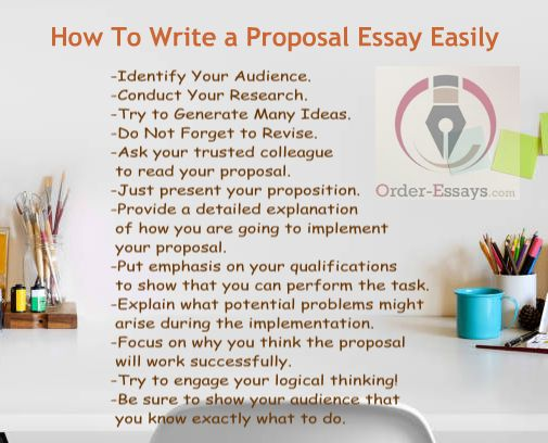 Proposal essay topic list