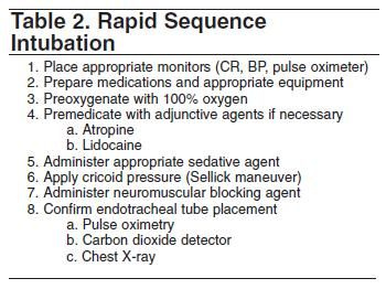 overview and impact of rapid sequence intubation Airway management is arguably one of the most important skills for an emergency physician to master because failure to secure an adequate airway can quickly lead to death or disability [] endotracheal intubation using rapid sequence intubation.