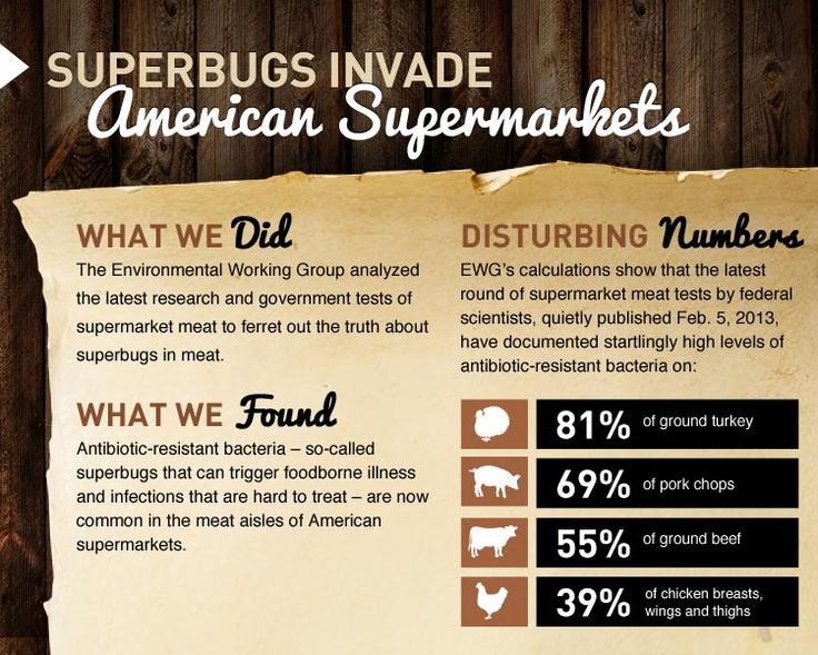 25+ best ideas about Foodborne Illness on Pinterest ...