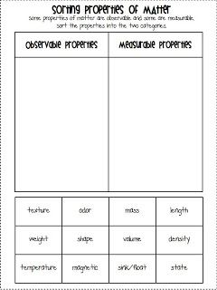 properties of matter chart sorting activity 3rd grade science pinterest activities. Black Bedroom Furniture Sets. Home Design Ideas