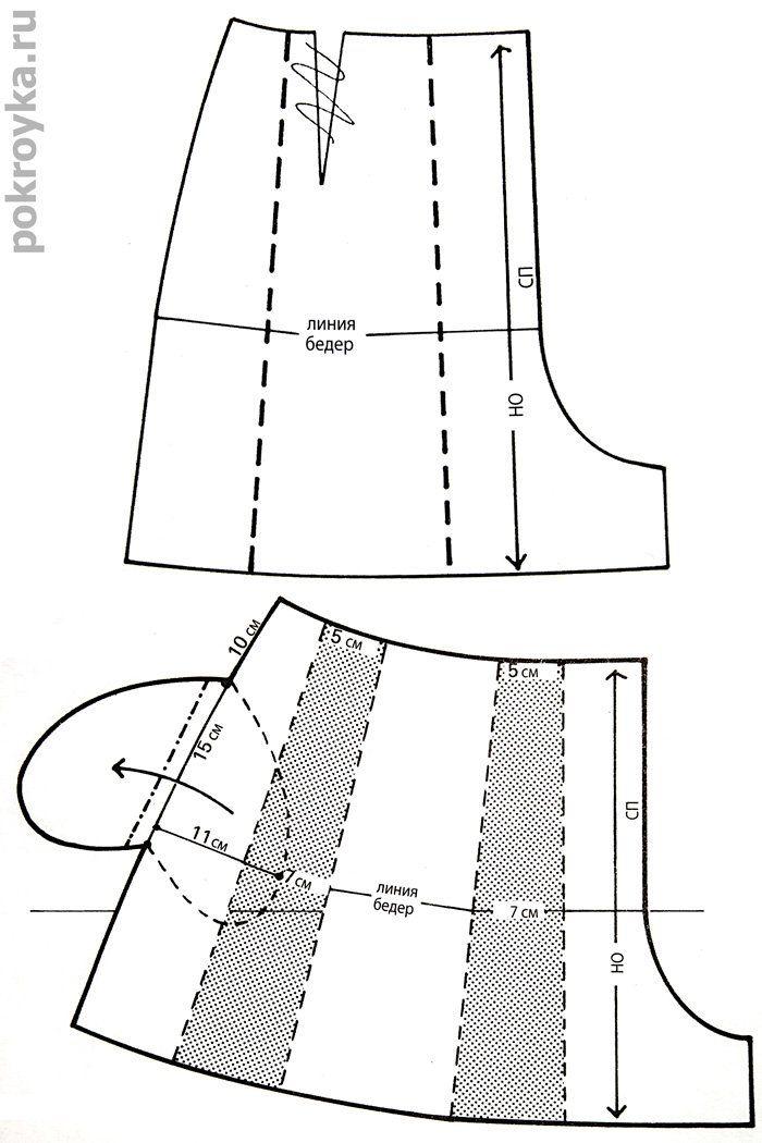 Выкройка шорт: женские, мужские, на резинке, юбка-шорты и фото инструкции по пошиву