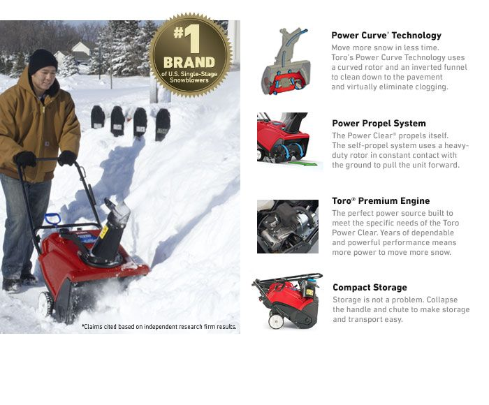 Toro Power Clear 721 E 21 in. Single-Stage Gas Snow Blower-38742 - The Home Depot