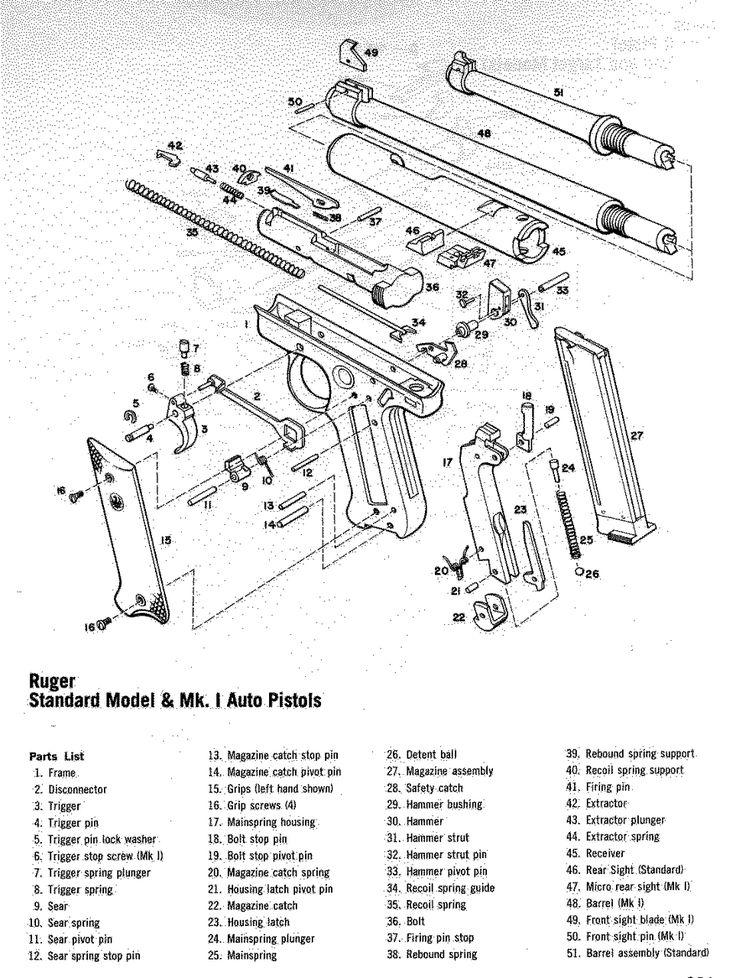 10 22 ruger schematics