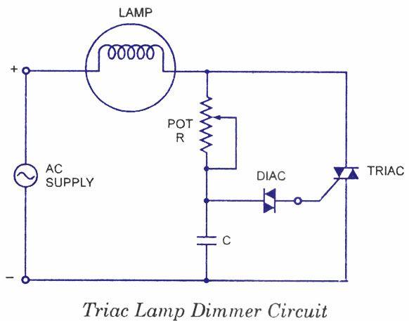 Triac Lamp  U202a  U200edimmer U202c Circuit Are Devices Used To Lower