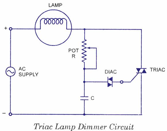 triac lamp  u202a  u200edimmer u202c circuit are devices used to lower