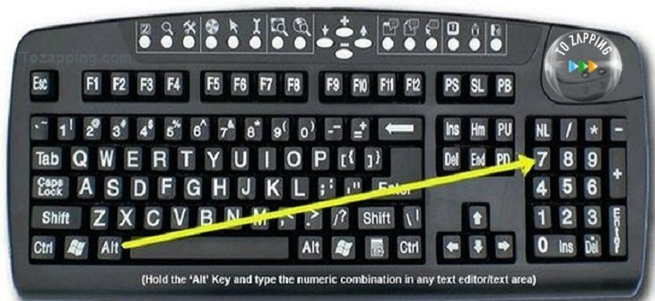 Cómo hacer símbolos con el teclado. Hoy queremos daros la información para hacer los símbolos con el teclado, utilizando los codigos Alt del teclado para