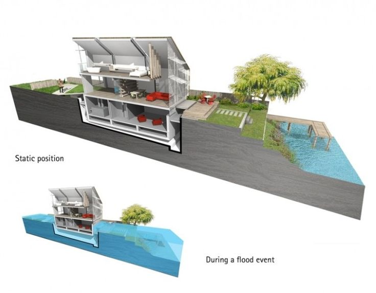 Permission was given for building Formosa in 2012 and the house was designed to rise up by as much as 2.5 meters when it floods. - See more at: http://interestingengineering.com/the-amphibious-floating-house-that-stands-up-to-flooding/#sthash.1w88lk6y.dpuf