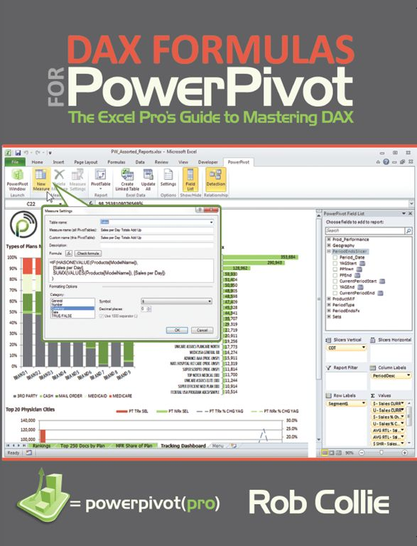 PowerPivot Book Written Specifically for Excel Users, BY an Excel User #Allegient #selfservicebi