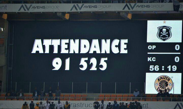 Derby match attendance