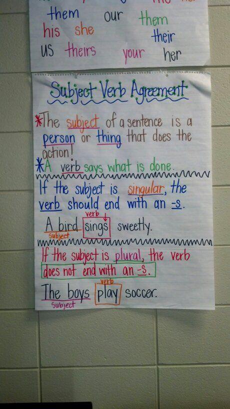 3rd grade - Subject/Verb agreement