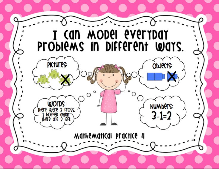Kindergarten CCSS mathematical practices posters