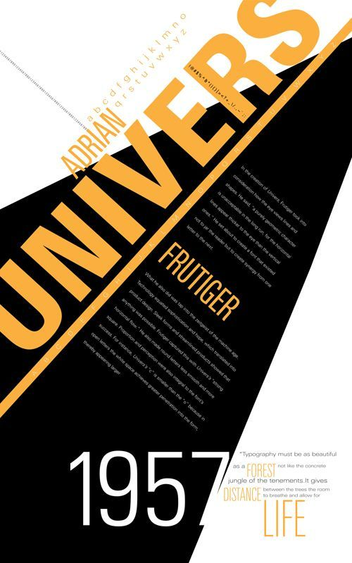 Univers; Adrian Frutiger: