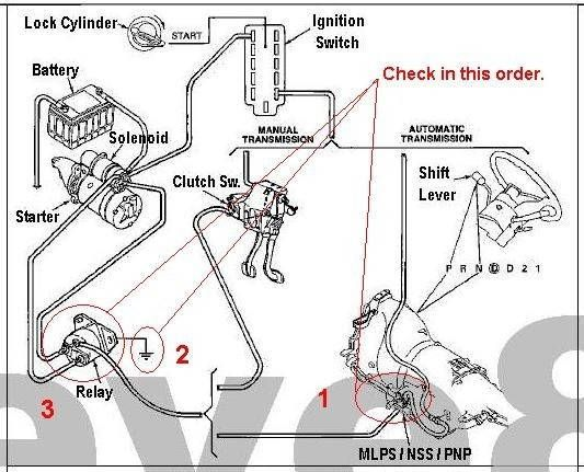 Image Result For Forklift Starter Circuit
